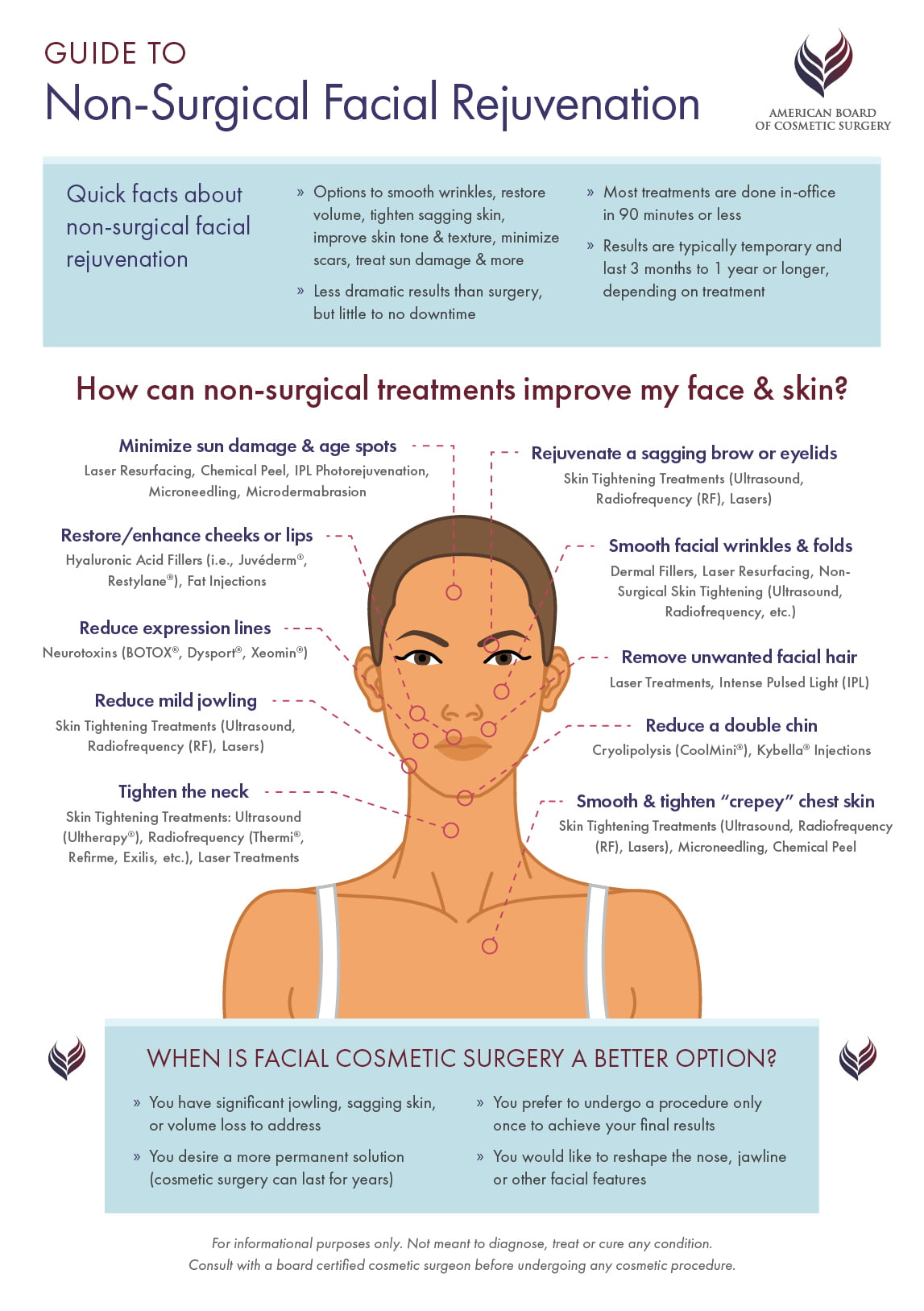 Cosmetic procedures for facial wrinkles